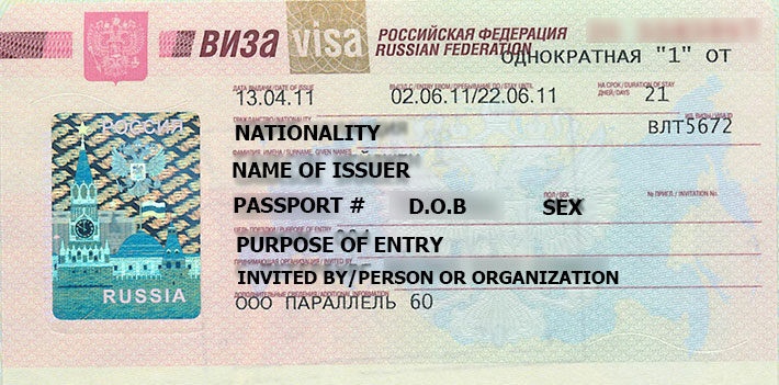russian visa, russian visa support invitation letter